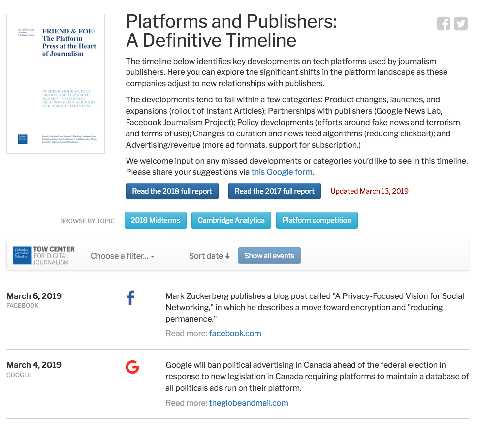Platforms and Publishers